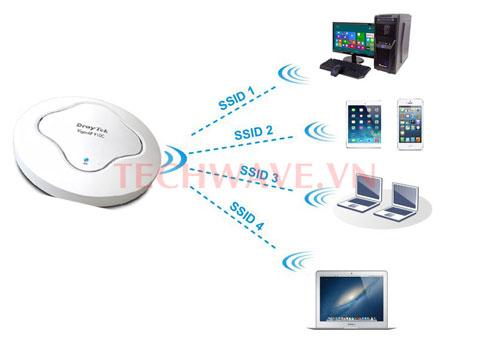Bộ phát sóng Wifi Vigor AP910C (Ốp trần)