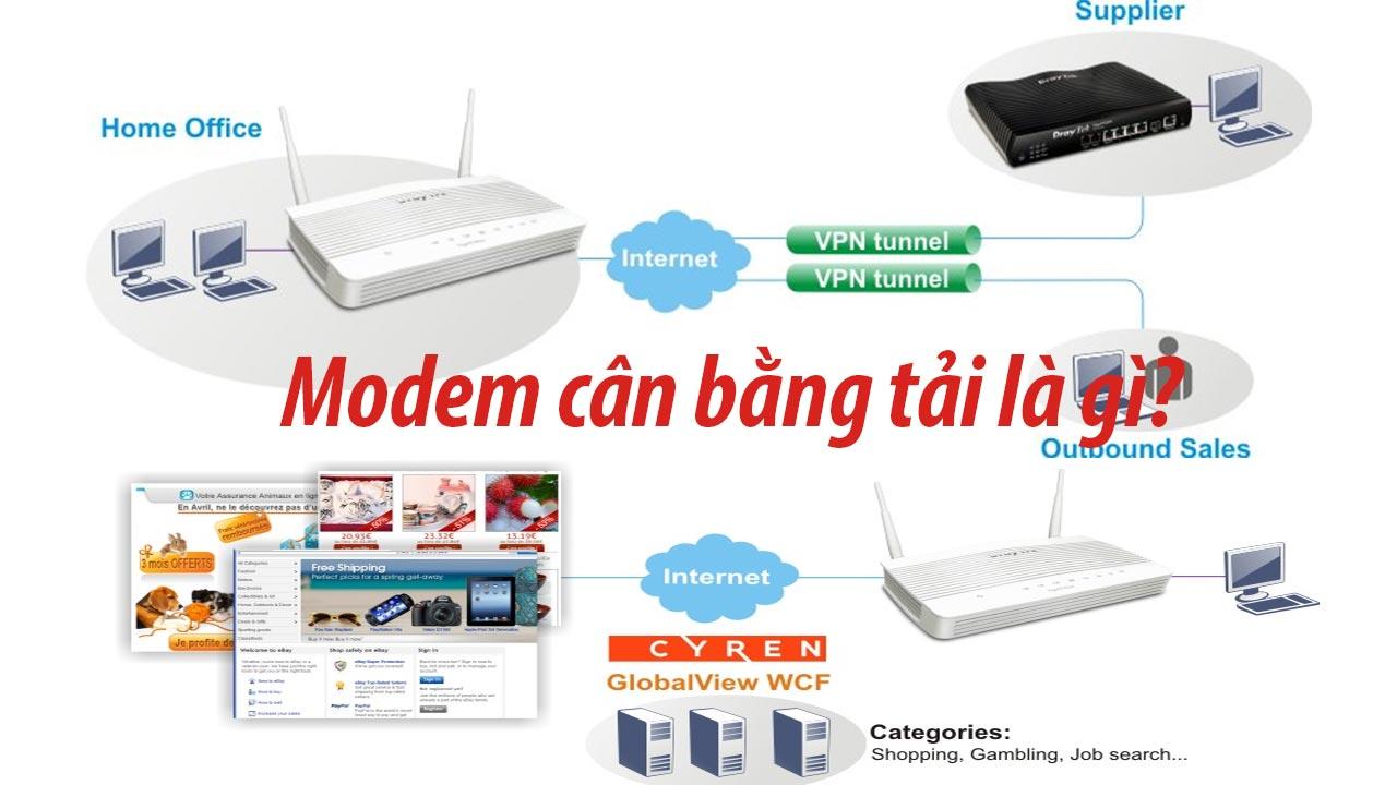 modem cân bằng tải là gì?